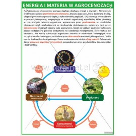 2634 Energia i materia w agrocenozach