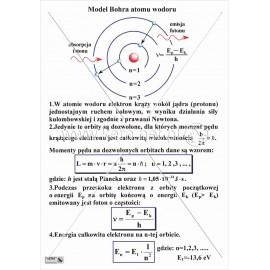 078 Model Bohra atomu wodoru