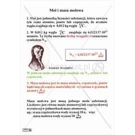 080 Mol i masa molowa