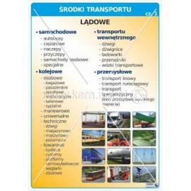 1430 Środki transportu cz. 1