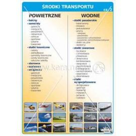 1431 Środki transportu cz. 2