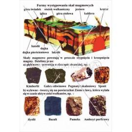 205 Formy występowania skał magmowych