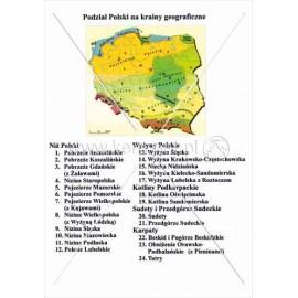 245 Polska - Podział na krainy geograficzne