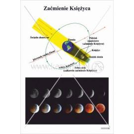 225 Zaćmienie księżyca