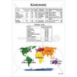 237 Kontynenty i największe wyspy