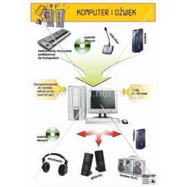 278 Komputer i dźwięk