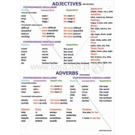 338 Adjectives, adverbs