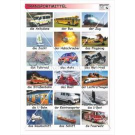 363 Środki transportu
