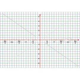 517 funkcja trygonometryczna - układ współrzędnych 100 x 70 cm