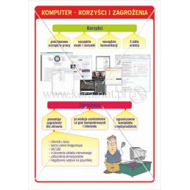 602 Komputer - korzyści i zagrożenia
