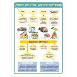 606 Zdrowy styl życia - właściwe odżywianie