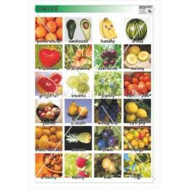 624 Owoce
