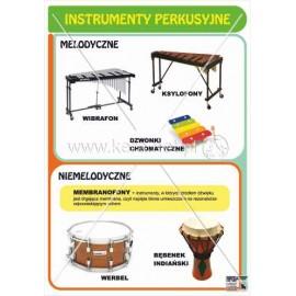635 Instrumenty perkusyjne cz. 1