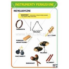 636 Instrumenty perkusyjne cz. 2