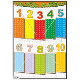 644 Tabliczka mnożenia