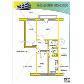 694 Plan poziomy mieszkania