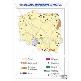 720 Polska - Mniejszości narodowe w Polsce