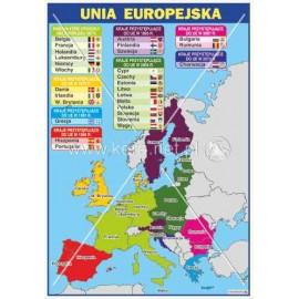 723 Europa - Unia Europejska - państwa członkowskie
