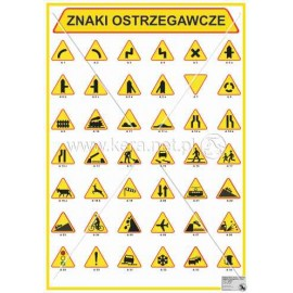 732 Znaki ostrzegawcze