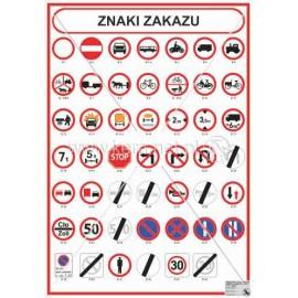 733 Znaki zakazu