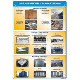 1469 Infrastruktura magazynowa