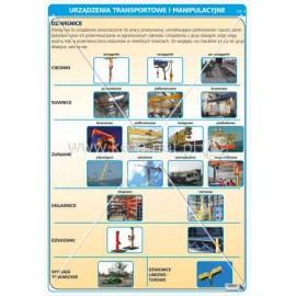 1474 Urządzenia transportowe i manipulacyjne cz. 2