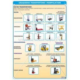 1475 Urządzenia transportowe i manipulacyjne cz. 3