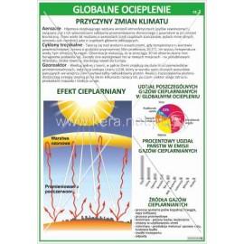 1680 Globalne ocieplenie cz. 2