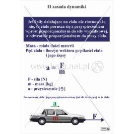 1700 II zasada dynamiki