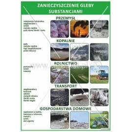 1721 Zanieczyszczenie gleby substancjami