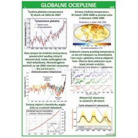 1792 Globalne ocieplenie cz. 4