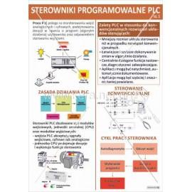 1907 Sterowniki programowalne PLC cz. 1