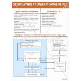 1908 Sterowniki programowalne PLC cz. 2