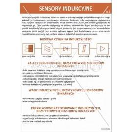 1913 Sensory indukcyjne cz. 1