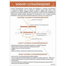 1915 Sensory ultradźwiękowe cz. 1
