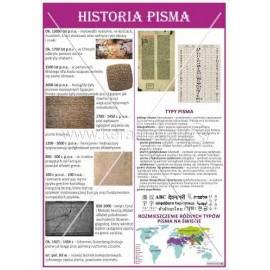 1927 Historia Pisma