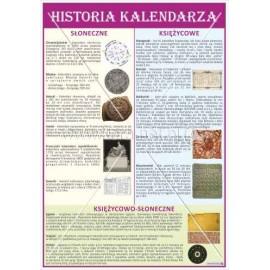 1928 Historia kalendarza