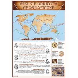 1929 Wielkie odkrycia geograficzne