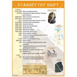 1931 Starożytny Egipt