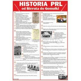 1932 Historia PRL - od Bieruta do Gamułki