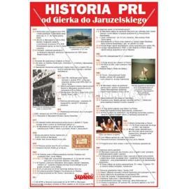 1933 Historia PRL - od Gierka do Jaruzelskiego