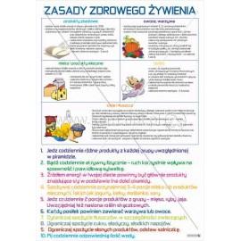 1960 Zasady zdrowego żywienia