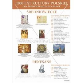 2102 1000 LAT KULTURY POLSKIEJ od średniowiecza po barok cz. 1