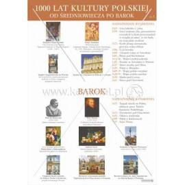 2103 1000 LAT KULTURY POLSKIEJ od średniowiecza po barok cz. 2