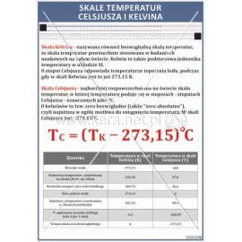 2109 Skale temperatur Celsjusza i Kelvina