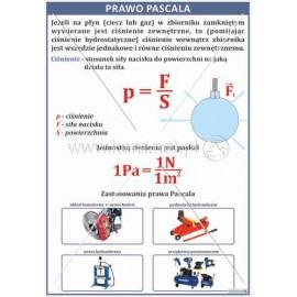 2110 Prawo Pascala