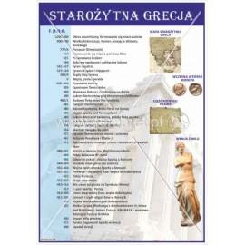 2239 Starożytna Grecja