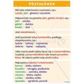 2313 Przysłówek