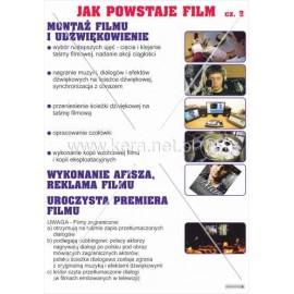 2394 Jak powstaje film cz. 2