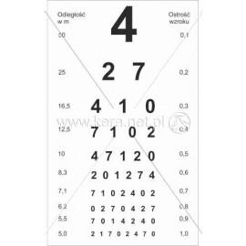2444 Tablica optyków okulistyczna cyfry